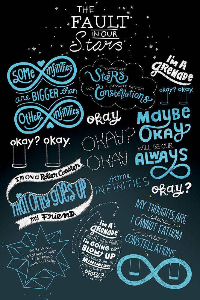 Gwiazd Naszych Wina Typografia Plakat