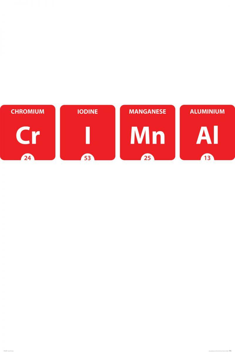 Cr I Mn Al Plakat Typograficzny