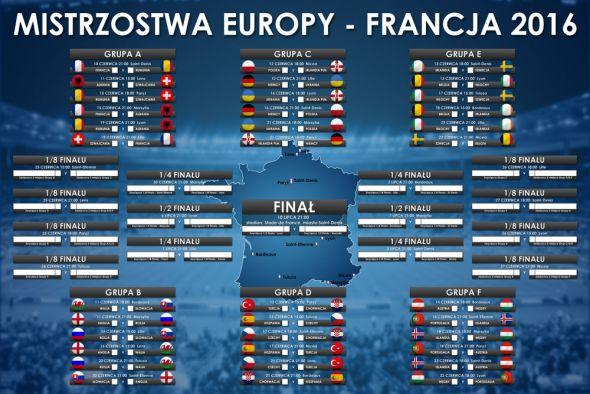 футболу 2016 таблица 1-8 расписание по че турнирная