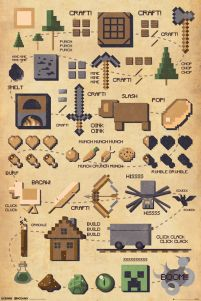 Minecraft Pictograph - plakat