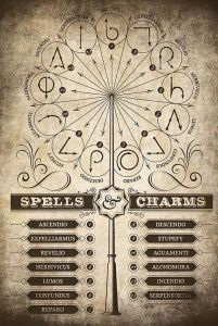 Harry Potter Spells Charms - plakat